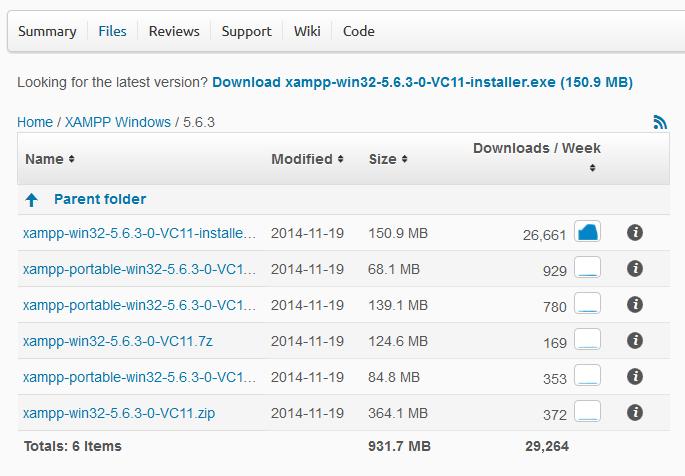 XAMPP 5.6.3 folder