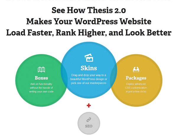 thesis theme featured images