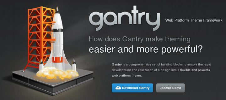 What Is Gantry