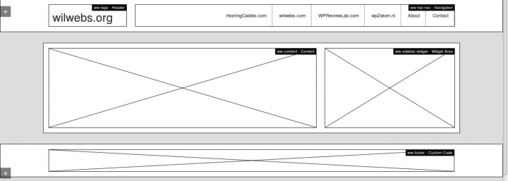 diagram displaying the layout of the website